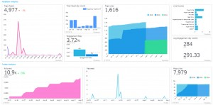 SocialAnalytics_Dashboard